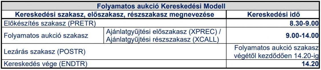 kereskedési opciók hírek szerint)