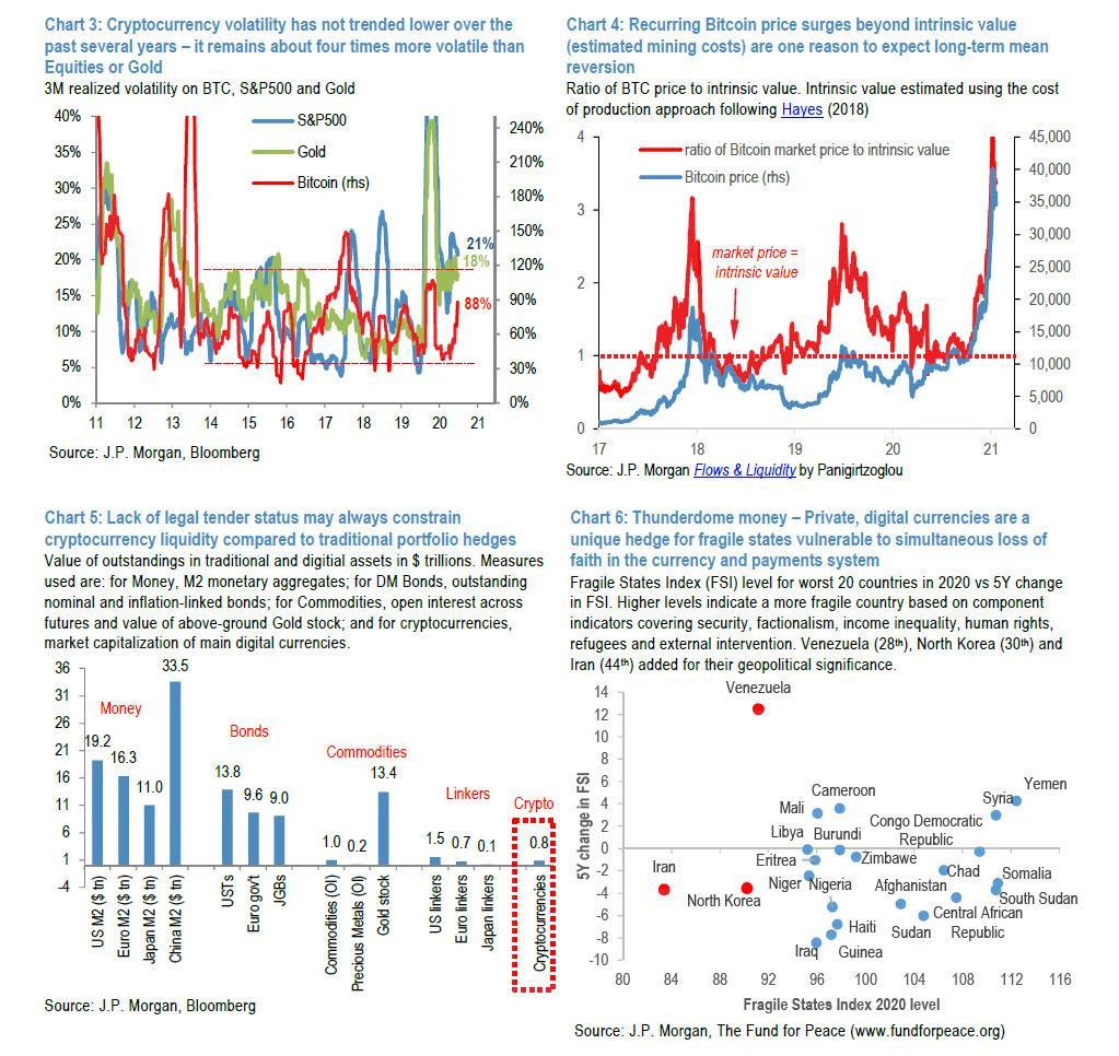 bitcoin rate nemzetközi piac