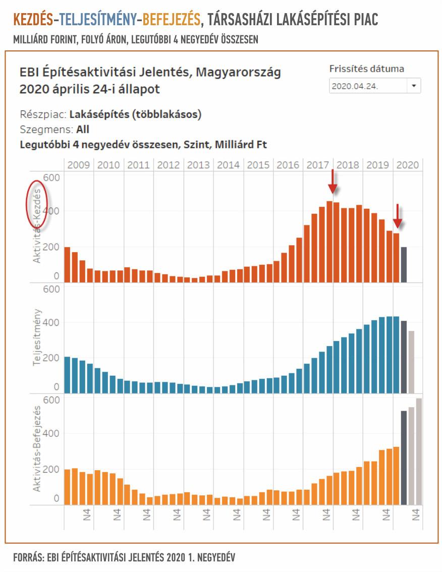 Keresetnövekedés: 10 százalék fölött az átlag - Adózórohamjelvenyek.hu