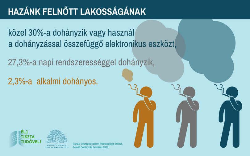 miért akarják az emberek leszokni a dohányzásról)