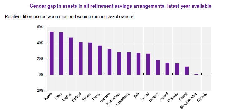 NAGYON fontos kérdések a nők kedvezményes nyugdíja igénylésével kapcsolatban