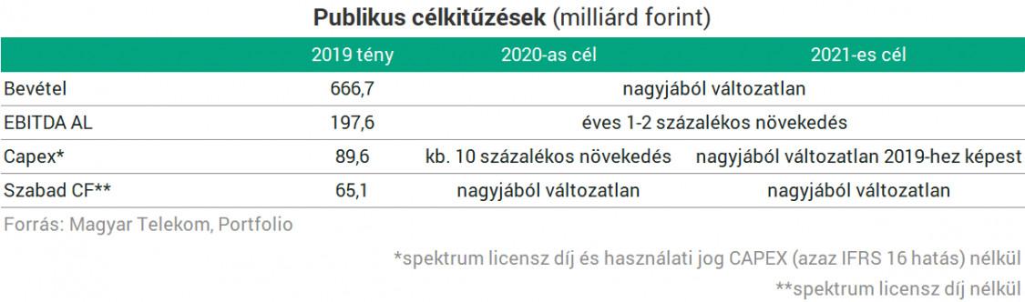 üzleti eredmény az interneten beruházások nélkül opciók regisztráció demo számla