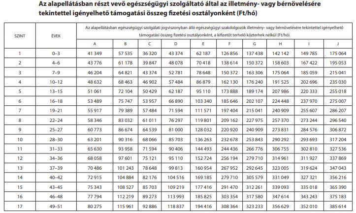 Gazdaság: A NAV idén is minden adózónak elkészíti az adóbevallást   donattila.hu