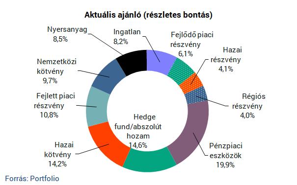 Erste Befektetési Zrt. - NetBroker információk