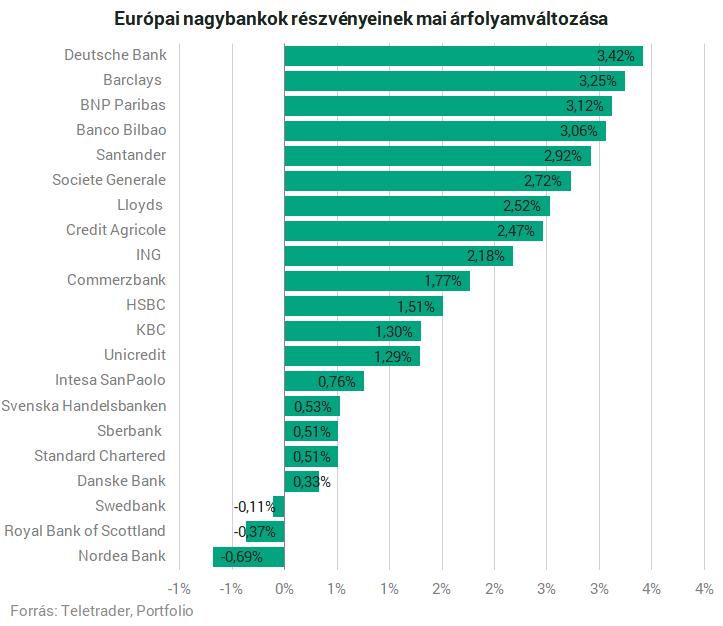 swedbank tőzsdei kereskedés 5 legjobb pénzkeresési mód az interneten