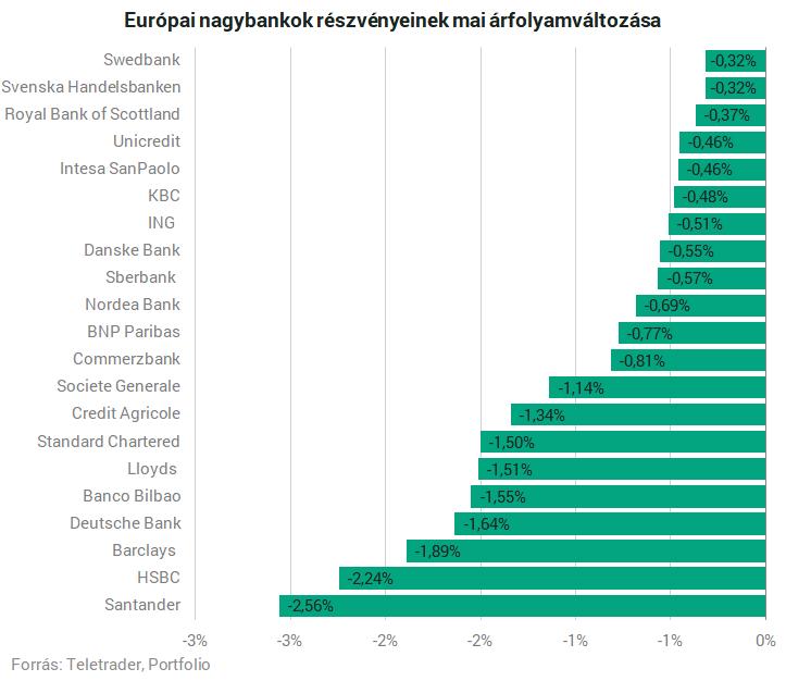 swedbank tőzsdei kereskedés bináris opciók trendstratégiája