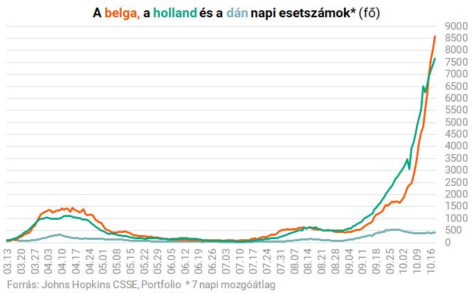 belgium találkozás komoly nő)