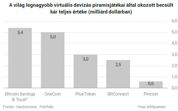 bitcoin solo bányászat simon ambrose bitcoin kereskedő