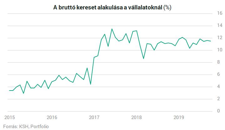 egy gyors pillantás a svéd fizetésekre – konkrét példákkal(!) | bezzeg a svédek!