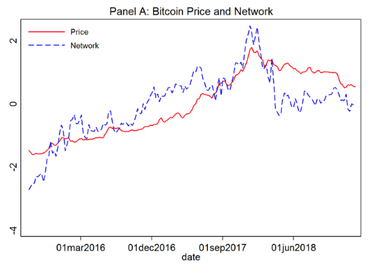 rata bitcoin a scăzut