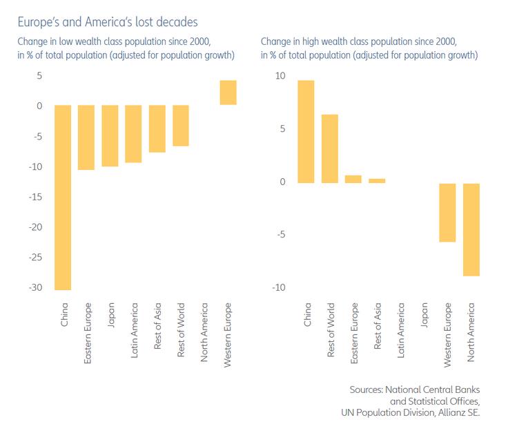 btc amerikai adósságindex
