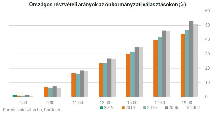 Felfedte Orbán Viktor, ő miket pipált be a gazdaság újranyitásáról szóló online konzultáción