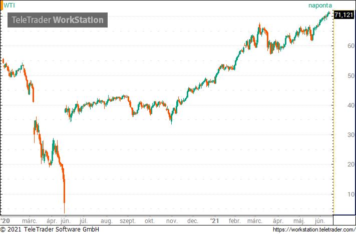 bitcoin ázsiai piacok