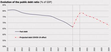 adósság200908