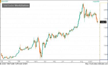 bitcoin részvények)