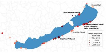 Balaton újlakás árak
