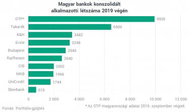 bank22