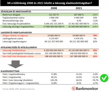 Bankmonitor_20210913_4