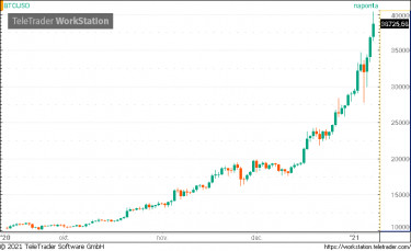 hol lehet kereskedni bitcoin ausztrália)