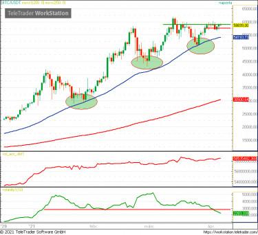 0 022 btc az euróra)