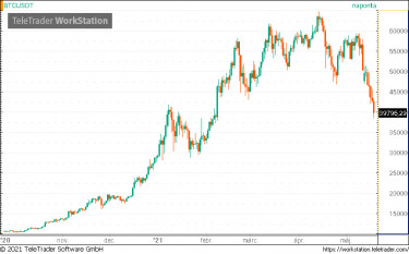 bitcoin kereskedő herceg harry