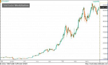 megvásárolhatsz bitcoint az etrade-n keresztül