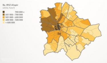budapest átlagárak