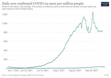 coronavirus-data-explorer (13)