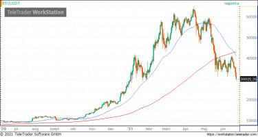 a bitcoin wallet cím létrehozása eternal bitcoin trading ltd