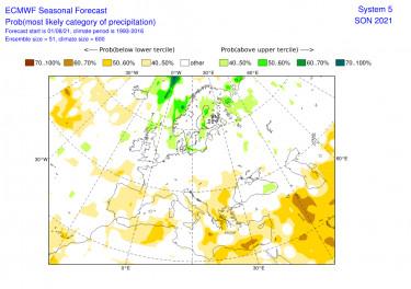 ECMWF időjárás