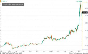 30 btc usd-hez adók fizetése a bitcoin-on