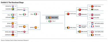 euro outcome