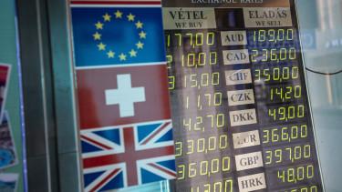 forint árfolyam kereskedés