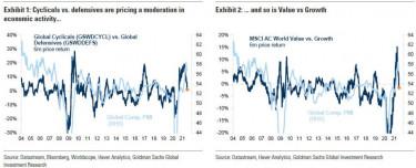 Goldman11