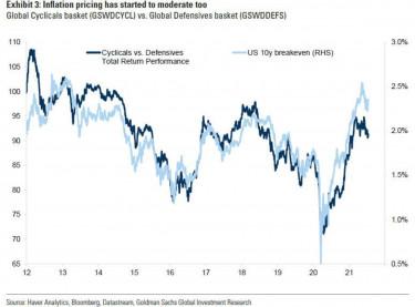 Goldman12