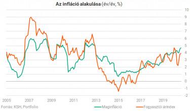 inflacio1