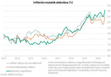 inflacio2