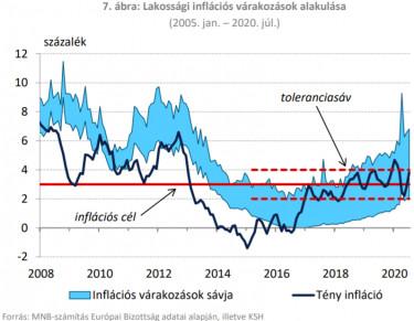 inflacio3
