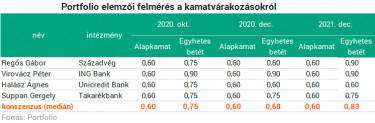 kamatpoll201016