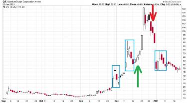 kegyetlenhegycsucs-chart1-quantumscape