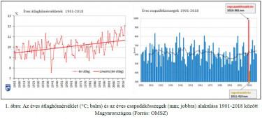 klímajelentés 1