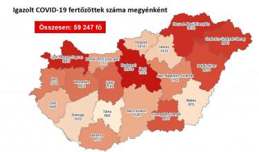 koronamagyar201025öt