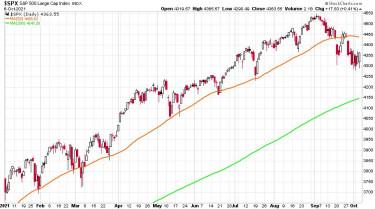 korrekcio-trendfordulo-chart1-spx2021