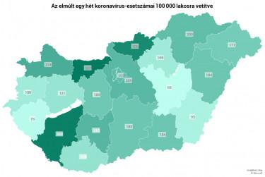 megyei népessség