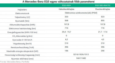 mercedes-benz eqs tabla adat