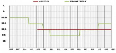 molfitch