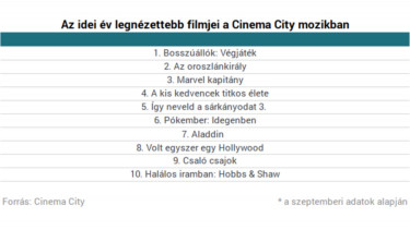 mozi_cinema_city