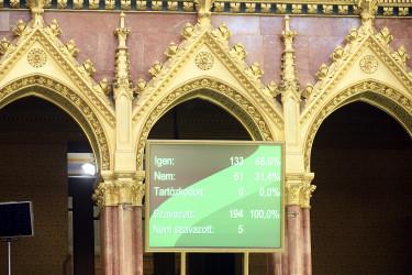 parlament költségvetés szavazás