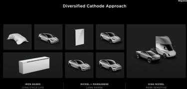Tesla 3 egyes aksik vas nikkel