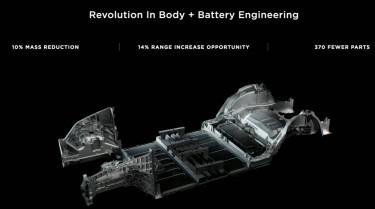 Tesla aksi integralas